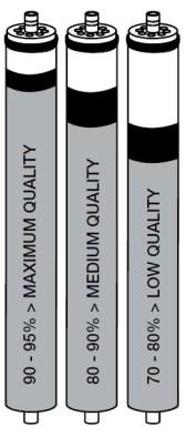 procent_rejectie_membrana_osmoza_inversa